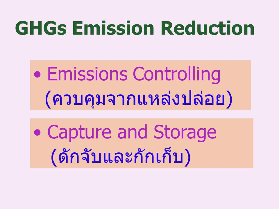 GHGs Emission Reduction