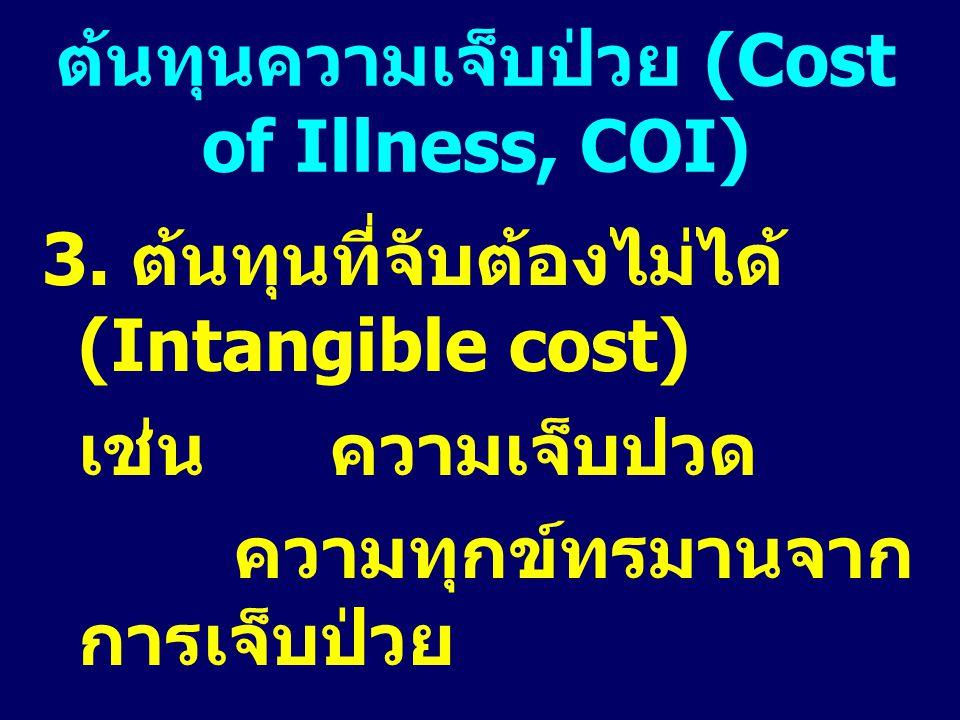 ต้นทุนความเจ็บป่วย (Cost of Illness, COI)