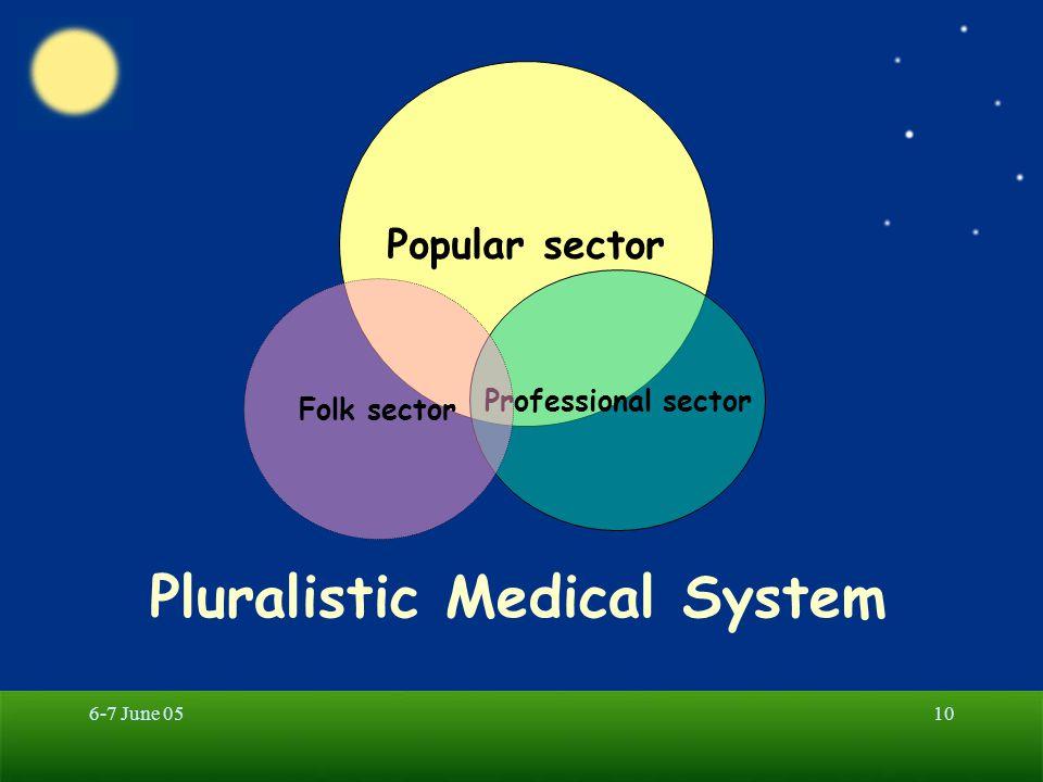 Pluralistic Medical System