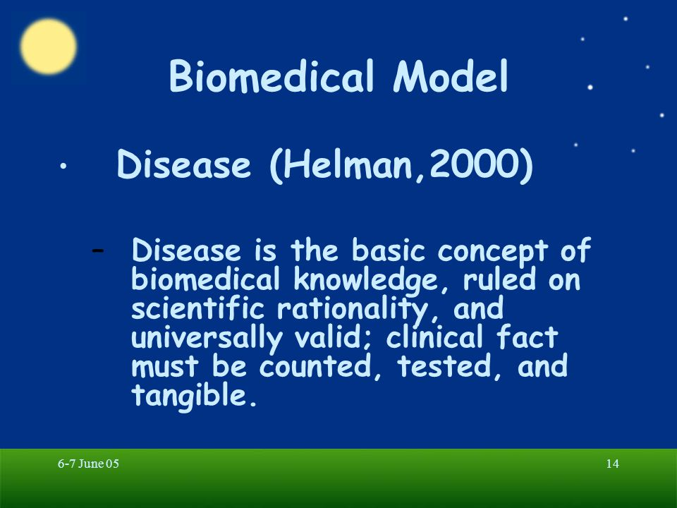 Biomedical Model Disease (Helman,2000)
