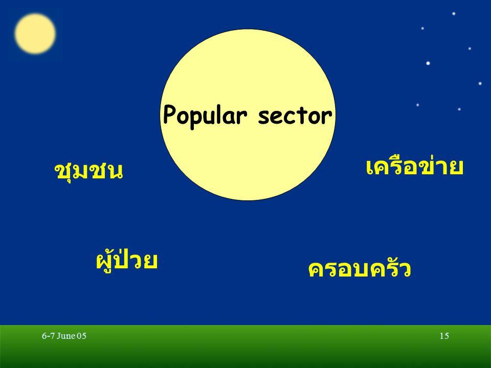 Popular sector เครือข่าย ชุมชน ผู้ป่วย ครอบครัว 6-7 June 05