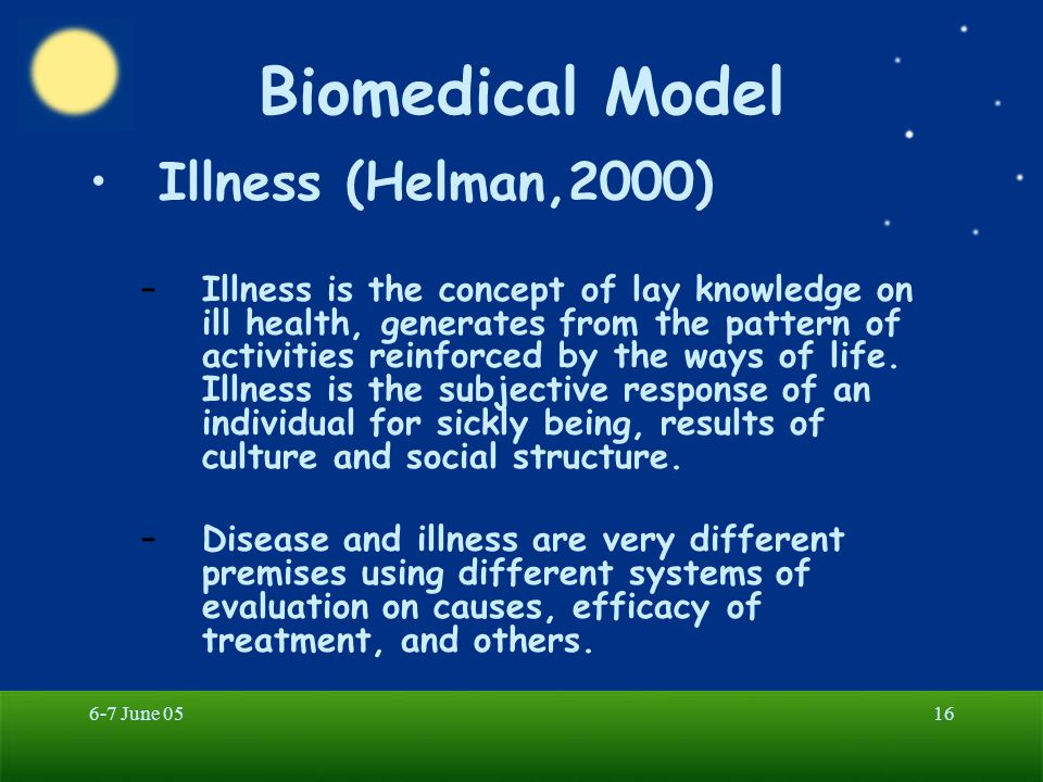 Biomedical Model Illness (Helman,2000)