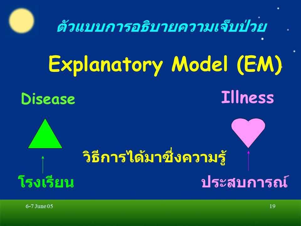 Explanatory Model (EM)