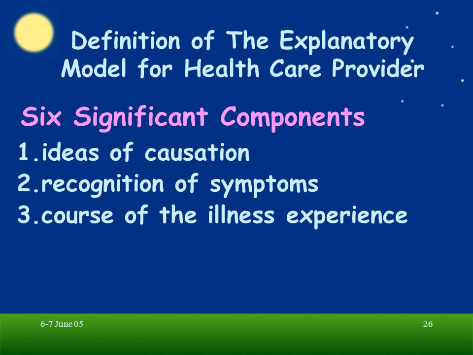 Definition of The Explanatory Model for Health Care Provider