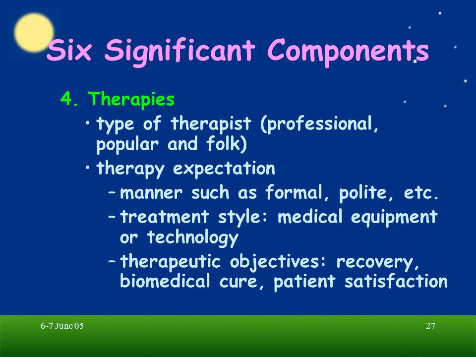 Six Significant Components