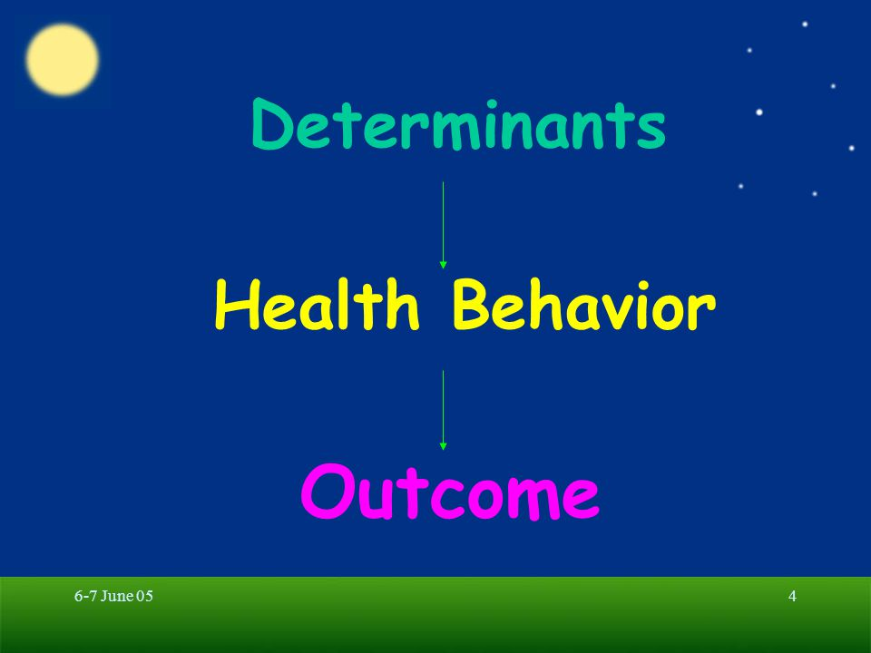 Outcome Determinants Health Behavior