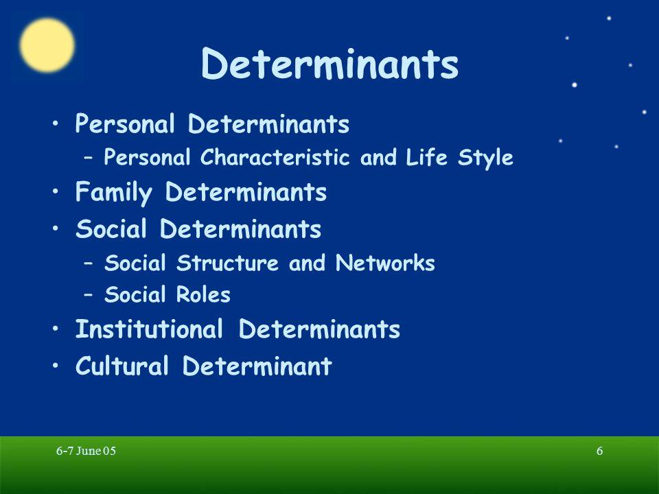 Determinants Personal Determinants Family Determinants