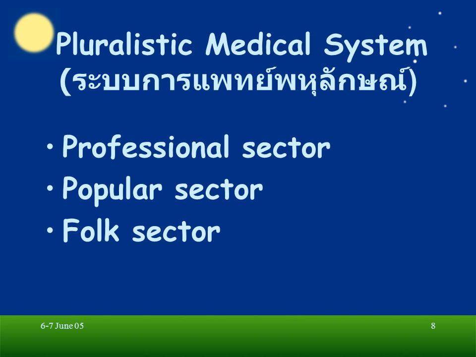 Pluralistic Medical System (ระบบการแพทย์พหุลักษณ์)
