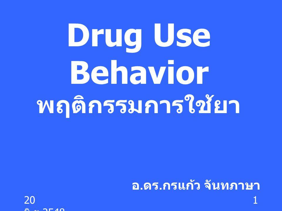 Drug Use Behavior พฤติกรรมการใช้ยา
