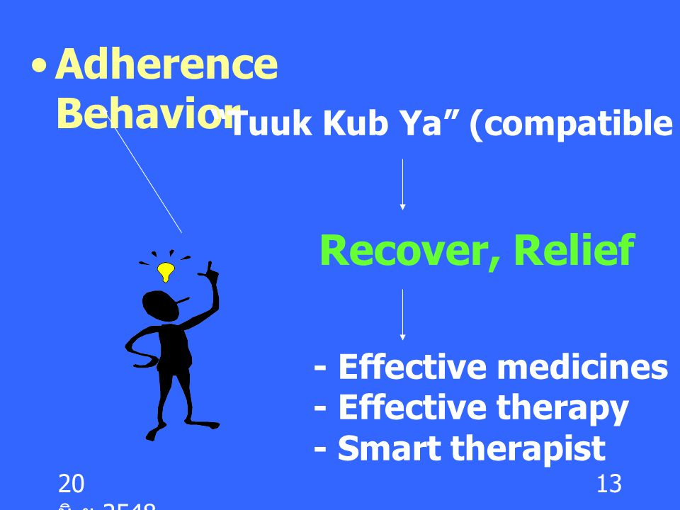 Adherence Behavior Recover, Relief