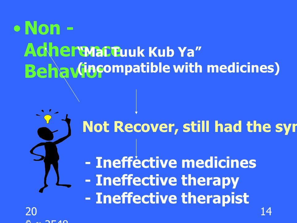 Non -Adherence Behavior