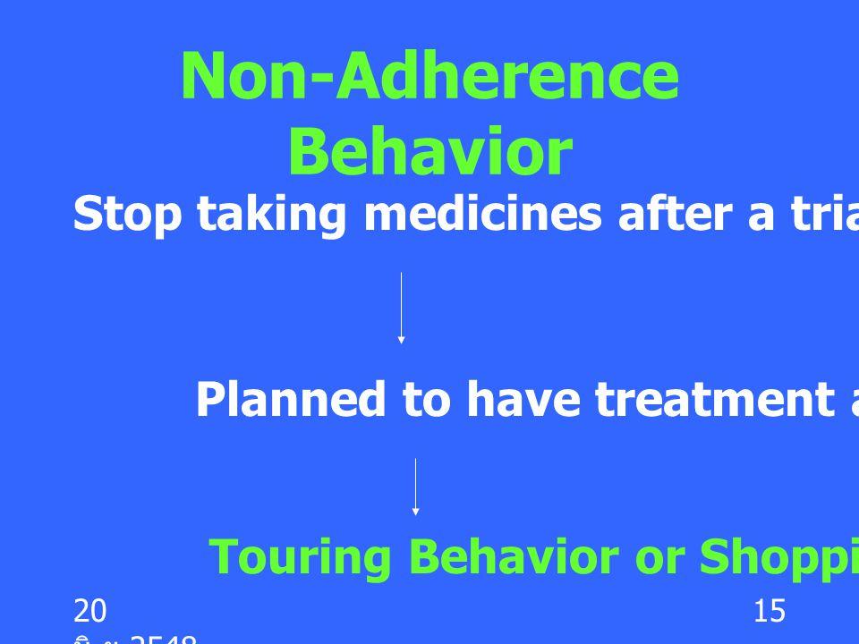 Non-Adherence Behavior