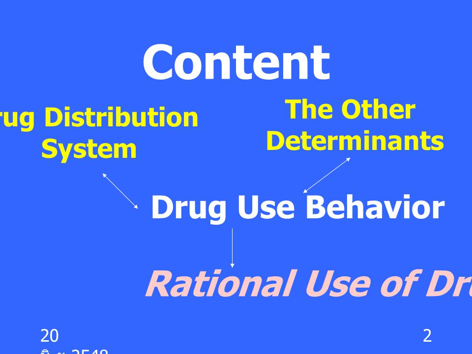 Content Rational Use of Drug Drug Use Behavior The Other