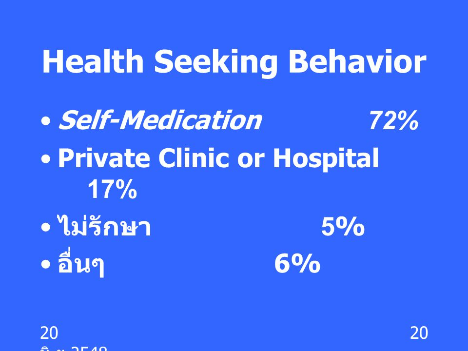 Health Seeking Behavior