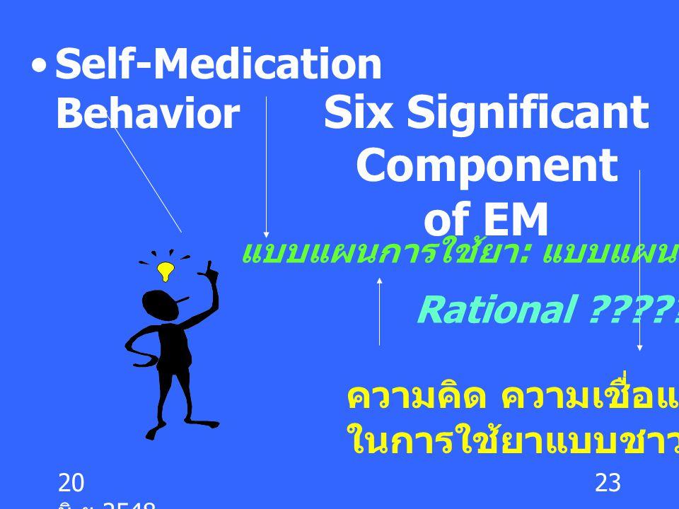 Six Significant Component