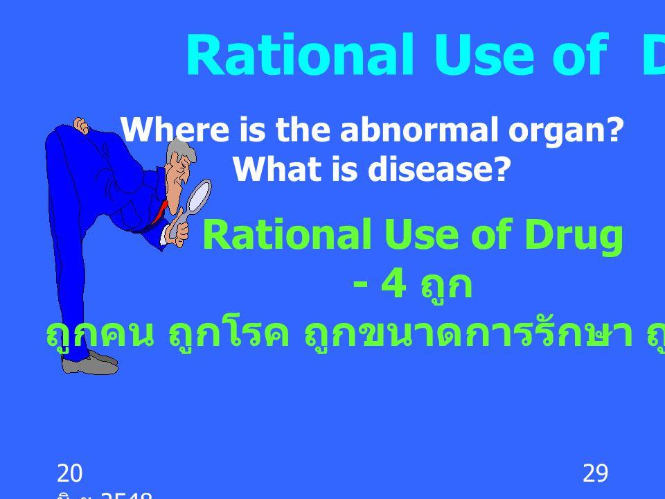 Where is the abnormal organ ถูกคน ถูกโรค ถูกขนาดการรักษา ถูกเวลา