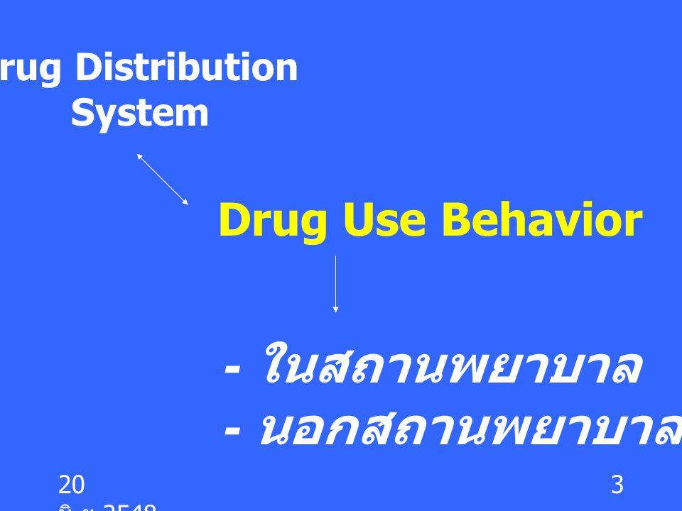 - ในสถานพยาบาล - นอกสถานพยาบาล Drug Use Behavior Drug Distribution