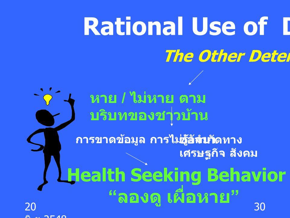 Health Seeking Behavior