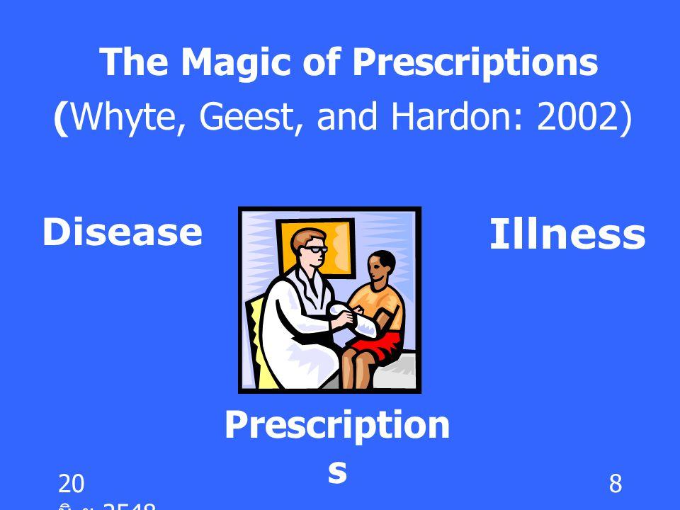 The Magic of Prescriptions