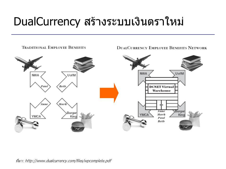 DualCurrency สร้างระบบเงินตราใหม่