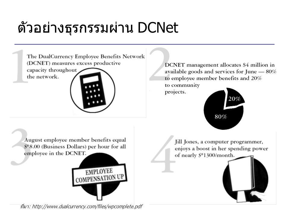 ตัวอย่างธุรกรรมผ่าน DCNet