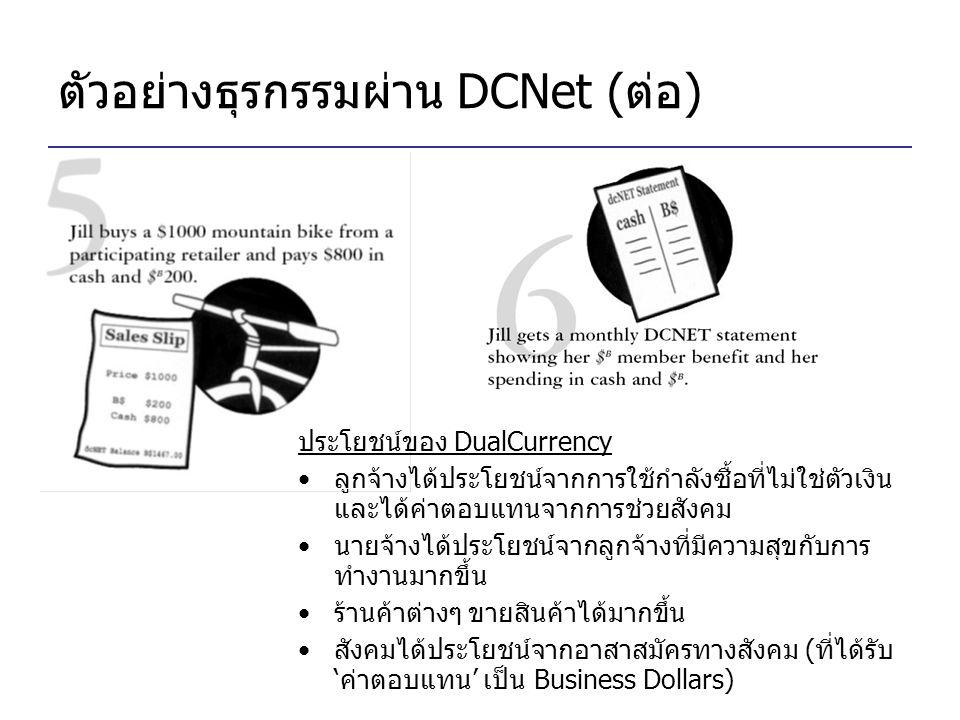 ตัวอย่างธุรกรรมผ่าน DCNet (ต่อ)