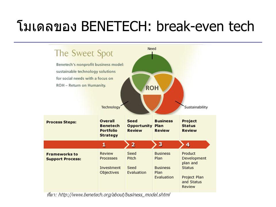 โมเดลของ BENETECH: break-even tech