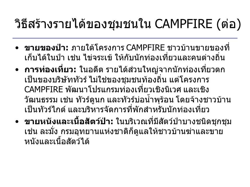 วิธีสร้างรายได้ของชุมชนใน CAMPFIRE (ต่อ)
