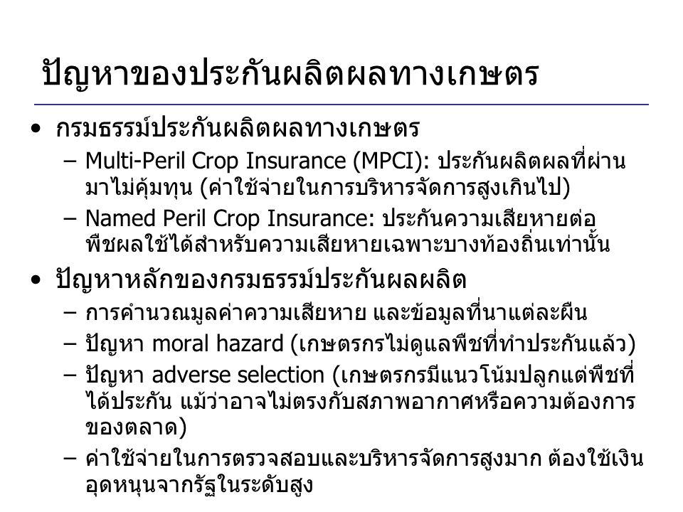 ปัญหาของประกันผลิตผลทางเกษตร