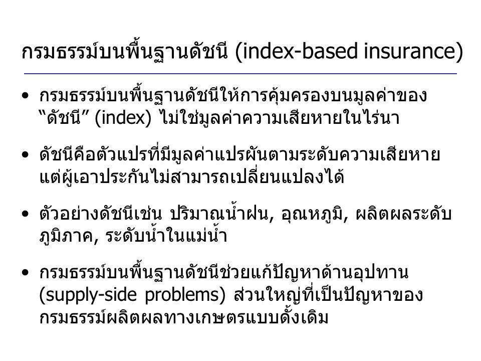 กรมธรรม์บนพื้นฐานดัชนี (index-based insurance)