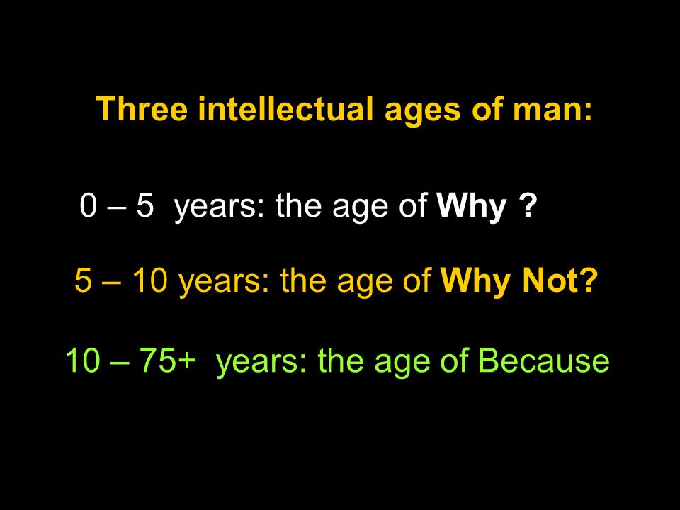 Three intellectual ages of man: