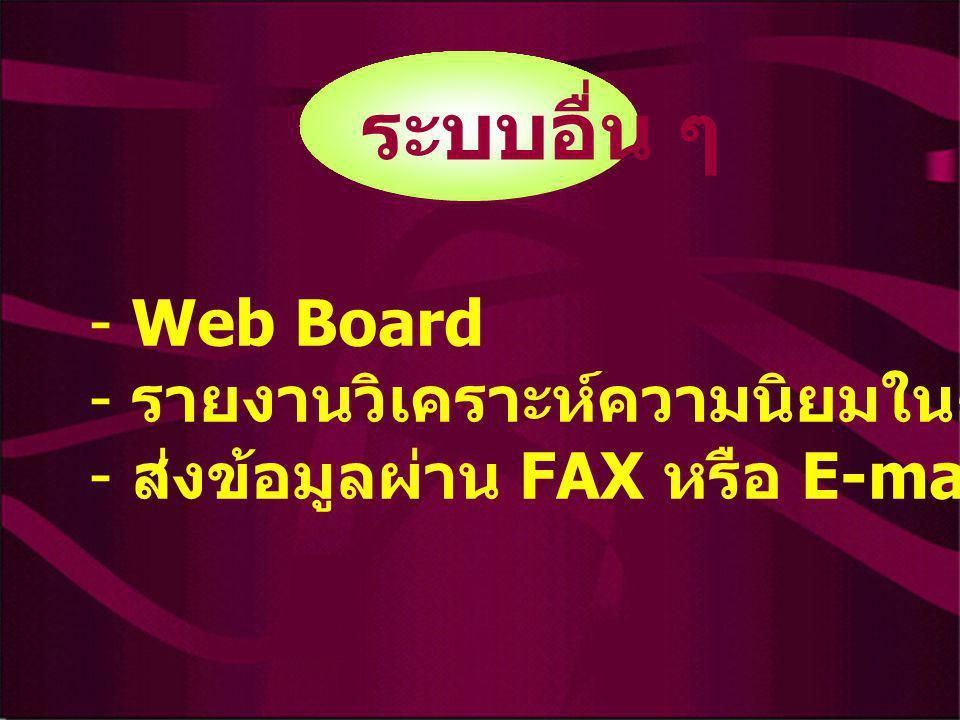 ระบบอื่น ๆ Web Board รายงานวิเคราะห์ความนิยมในการใช้งาน Web