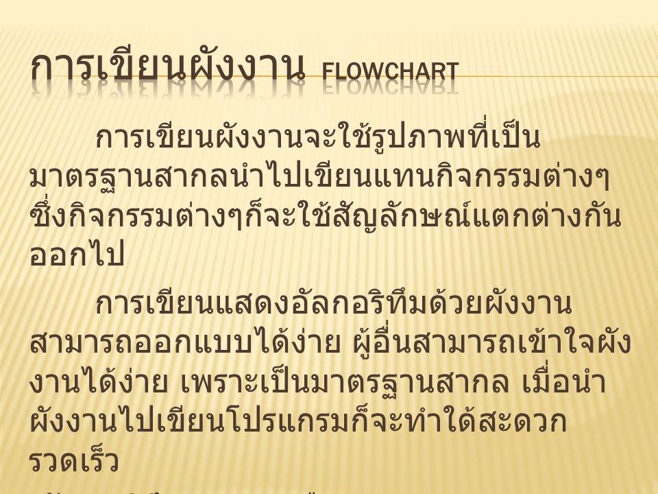การเขียนผังงาน Flowchart
