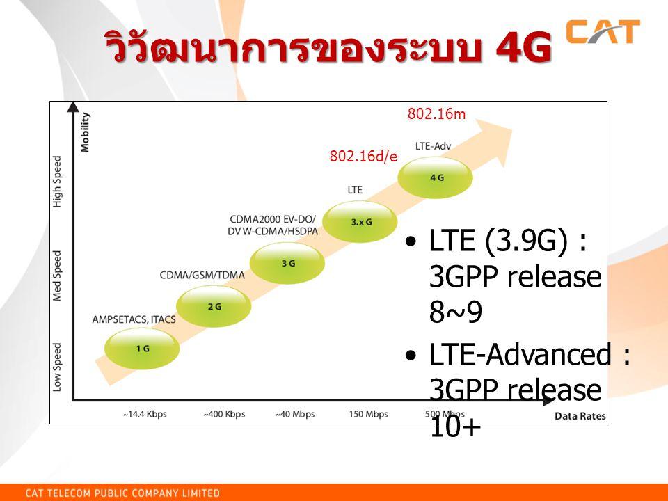 วิวัฒนาการของระบบ 4G LTE (3.9G) : 3GPP release 8~9