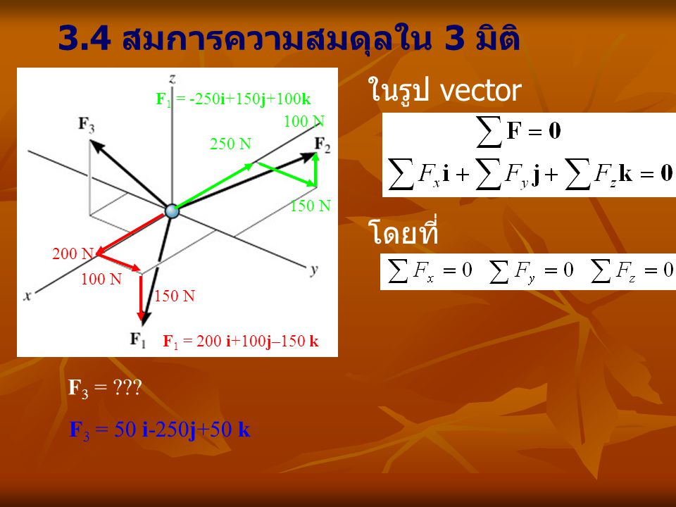 3.4 สมการความสมดุลใน 3 มิติ