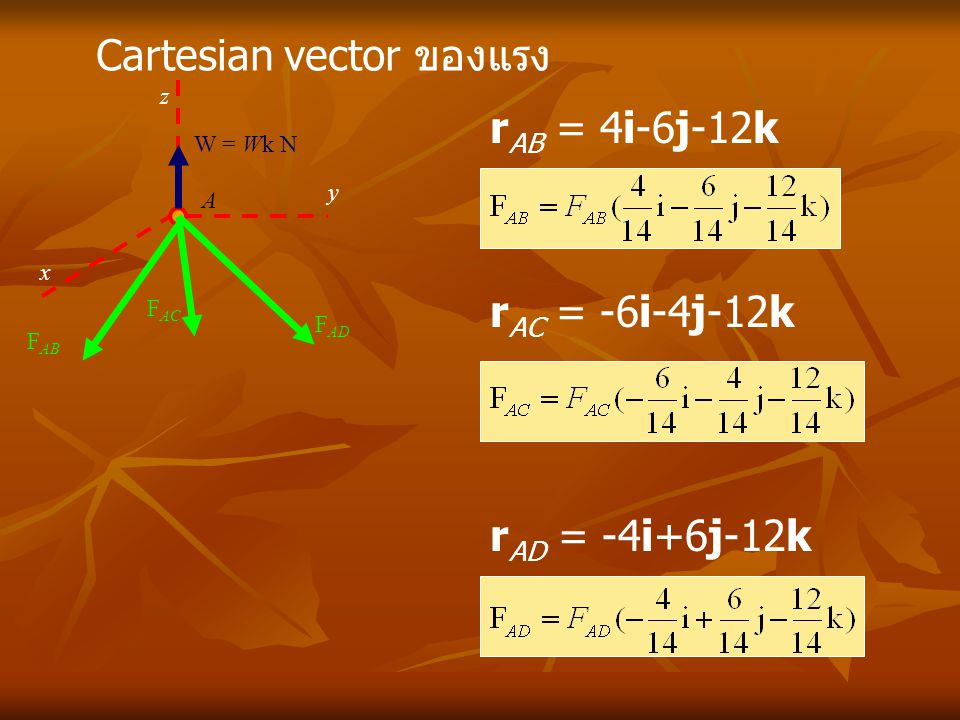 Cartesian vector ของแรง