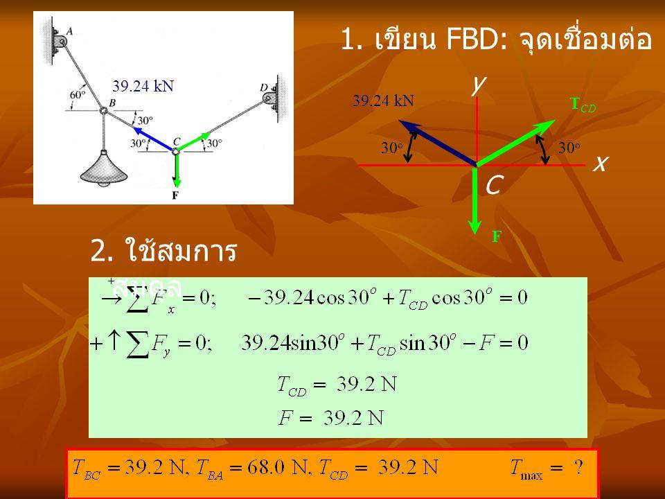 1. เขียน FBD: จุดเชื่อมต่อ C