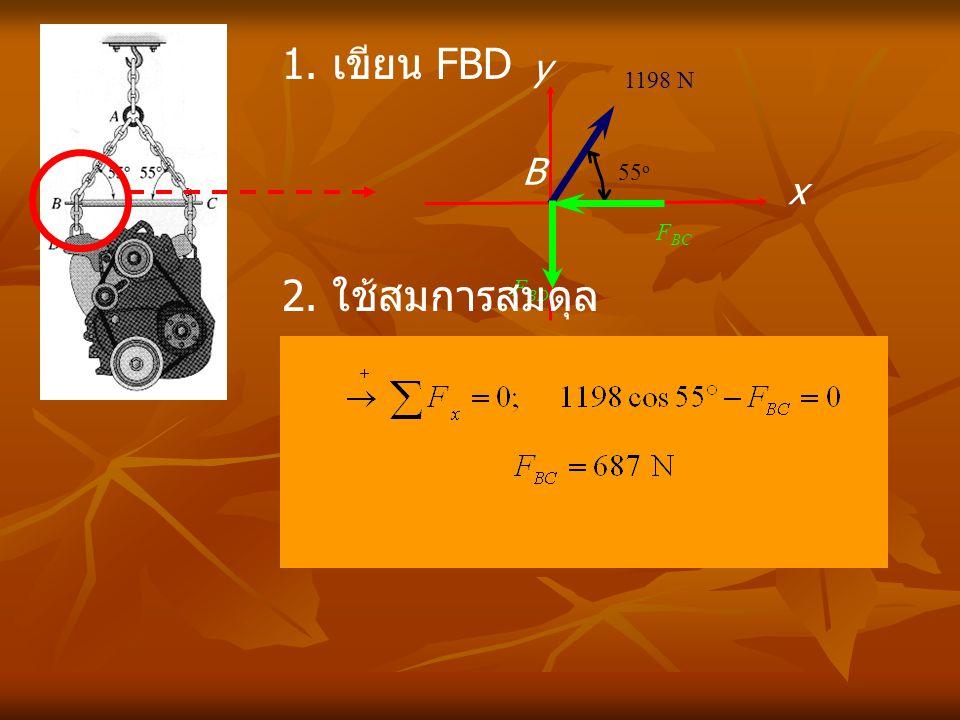 1. เขียน FBD y 1198 N B 55o x FBC 2. ใช้สมการสมดุล FBD
