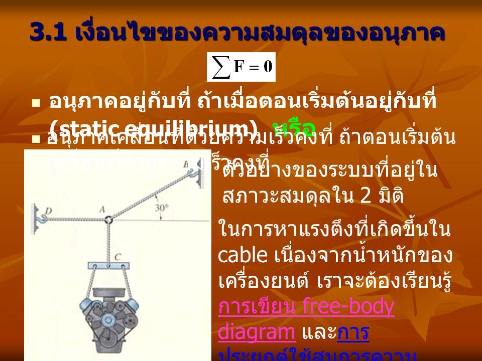 3.1 เงื่อนไขของความสมดุลของอนุภาค