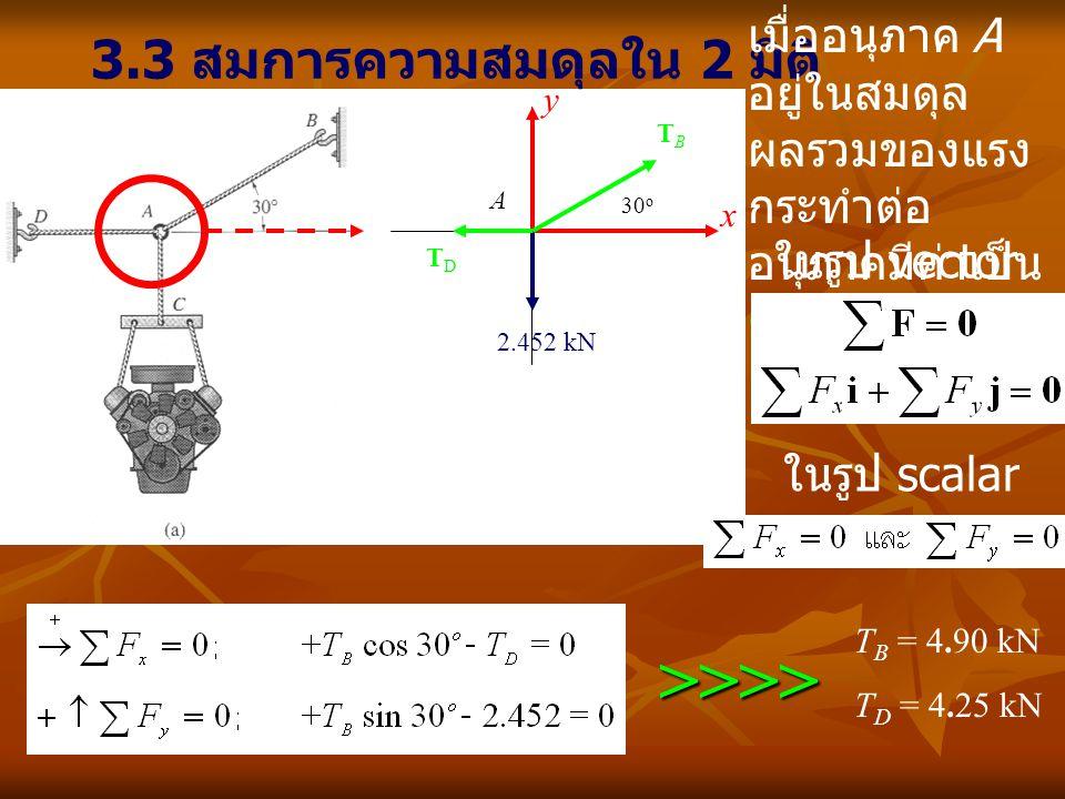 >>>> 3.3 สมการความสมดุลใน 2 มิติ