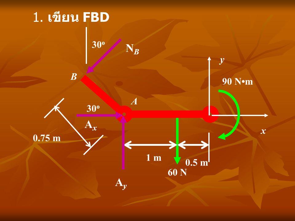 1. เขียน FBD 30o NB y B 90 N•m A 30o Ax x 0.75 m 1 m 0.5 m 60 N Ay