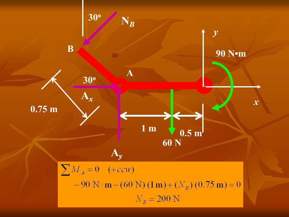 B A 0.75 m 30o 90 N•m 1 m 0.5 m Ay Ax NB x y 60 N