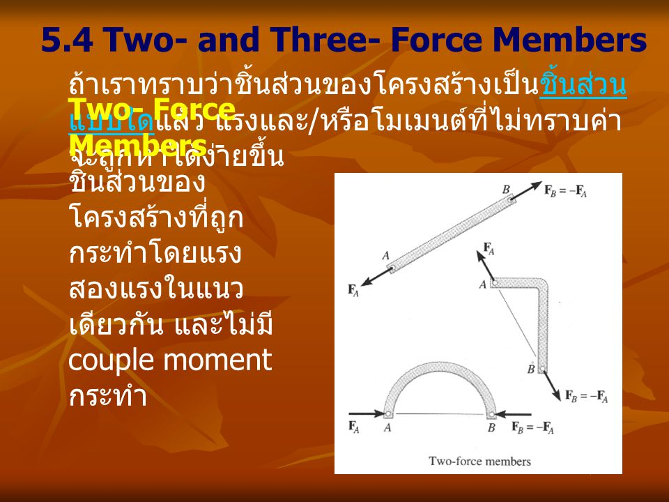 5.4 Two- and Three- Force Members