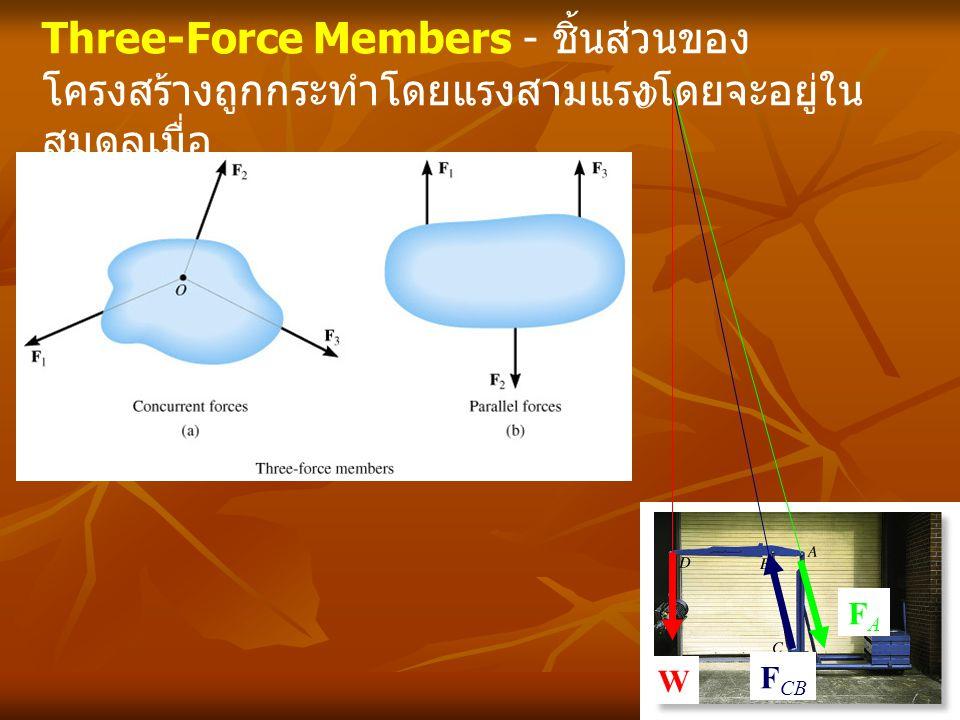 Three-Force Members - ชิ้นส่วนของโครงสร้างถูกกระทำโดยแรงสามแรงโดยจะอยู่ในสมดุลเมื่อ