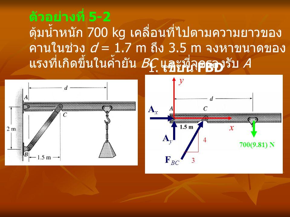 ตัวอย่างที่ 5-2 ตุ้มน้ำหนัก 700 kg เคลื่อนที่ไปตามความยาวของคานในช่วง d = 1.7 m ถึง 3.5 m จงหาขนาดของแรงที่เกิดขึ้นในค้ำยัน BC และที่จุดรองรับ A.