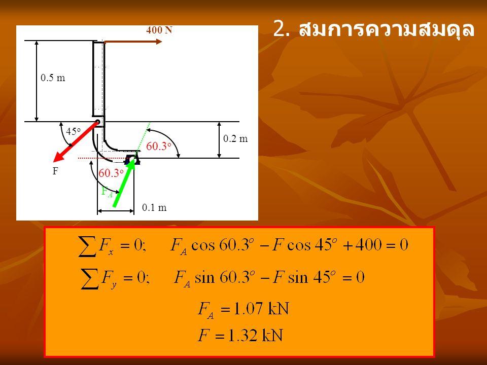 2. สมการความสมดุล 400 N F 45o 0.5 m 0.2 m 0.1 m 60.3o FA 60.3o