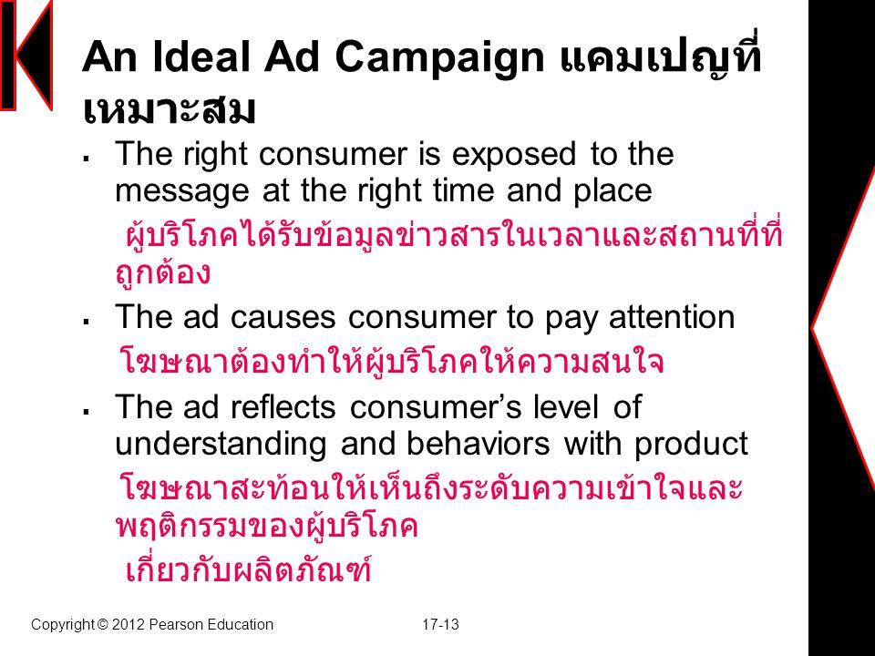 An Ideal Ad Campaign แคมเปญที่เหมาะสม