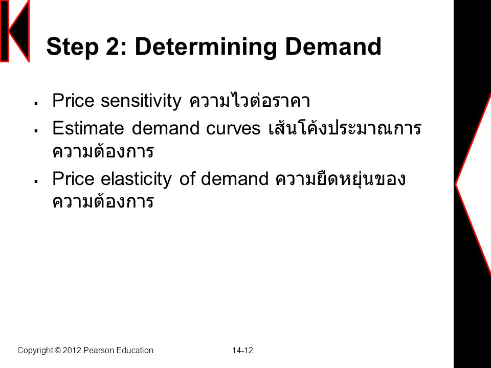Step 2: Determining Demand