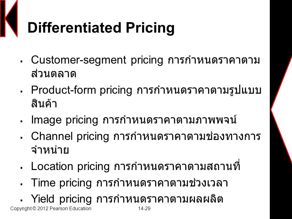 Differentiated Pricing