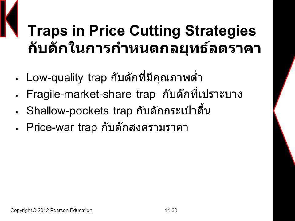 Traps in Price Cutting Strategies กับดักในการกำหนดกลยุทธ์ลดราคา